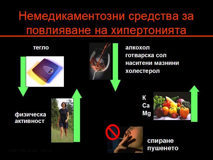 Изображения с немедикаментозни средства за повлияване на хипертония