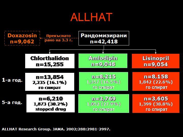 проучването ALLHAT4 проучване, сравняващо различни антихипертензивни лекарства